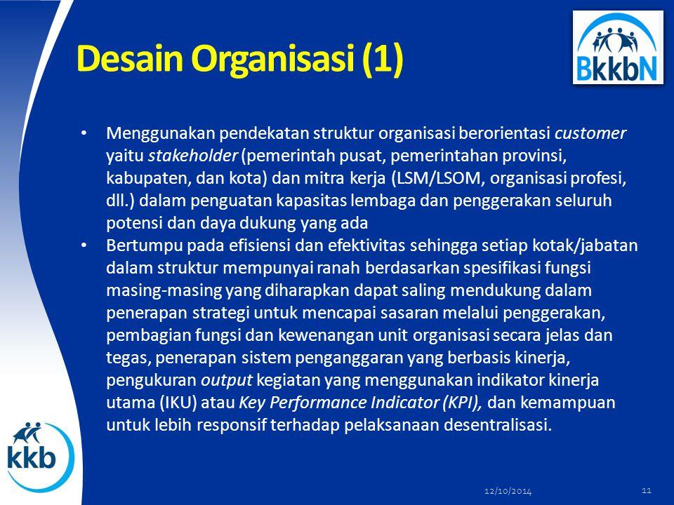 Desain Organisasi (1)