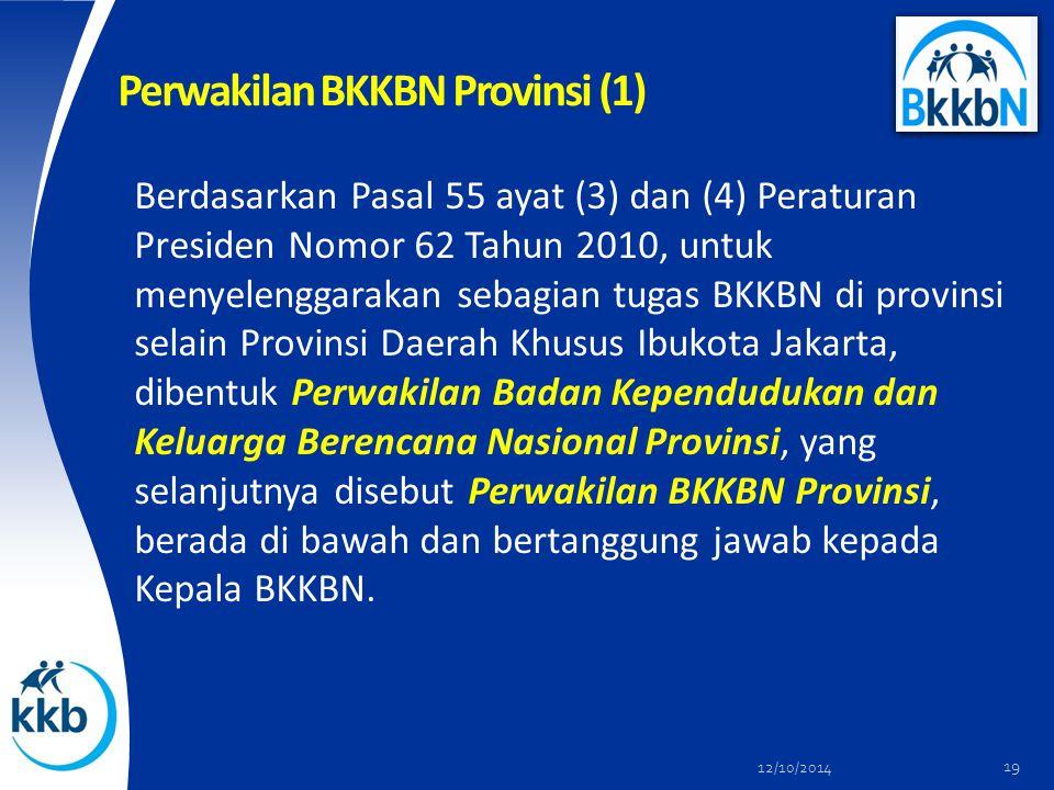 Perwakilan BKKBN Provinsi (1)