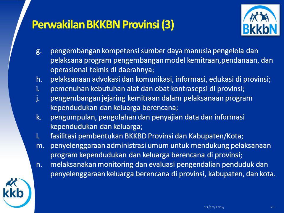 Perwakilan BKKBN Provinsi (3)