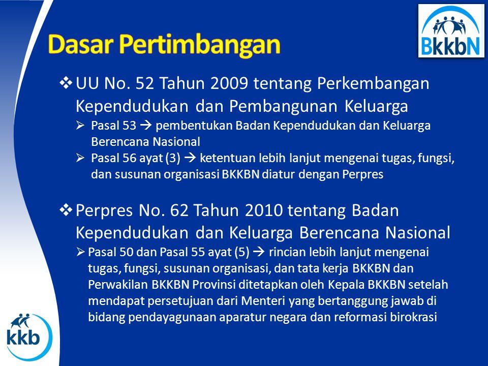 4/7/2017 Dasar Pertimbangan. UU No. 52 Tahun 2009 tentang Perkembangan Kependudukan dan Pembangunan Keluarga.