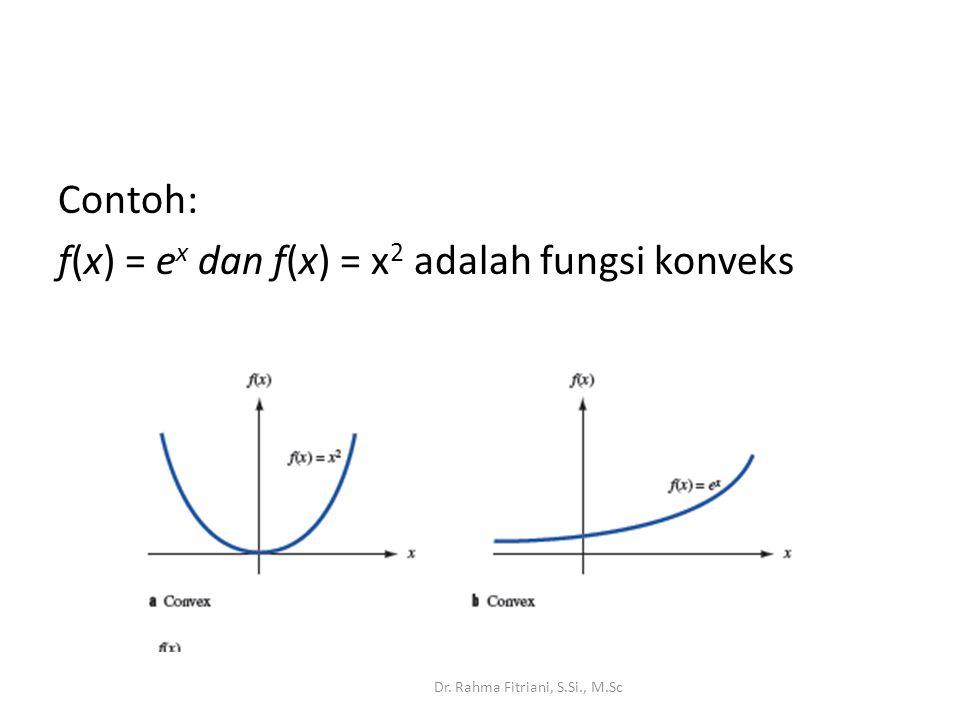 Contoh: f(x) = ex dan f(x) = x2 adalah fungsi konveks