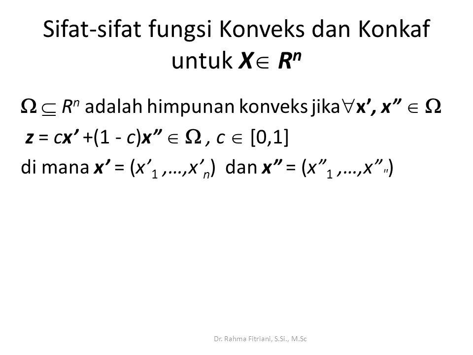 Sifat-sifat fungsi Konveks dan Konkaf untuk X Rn