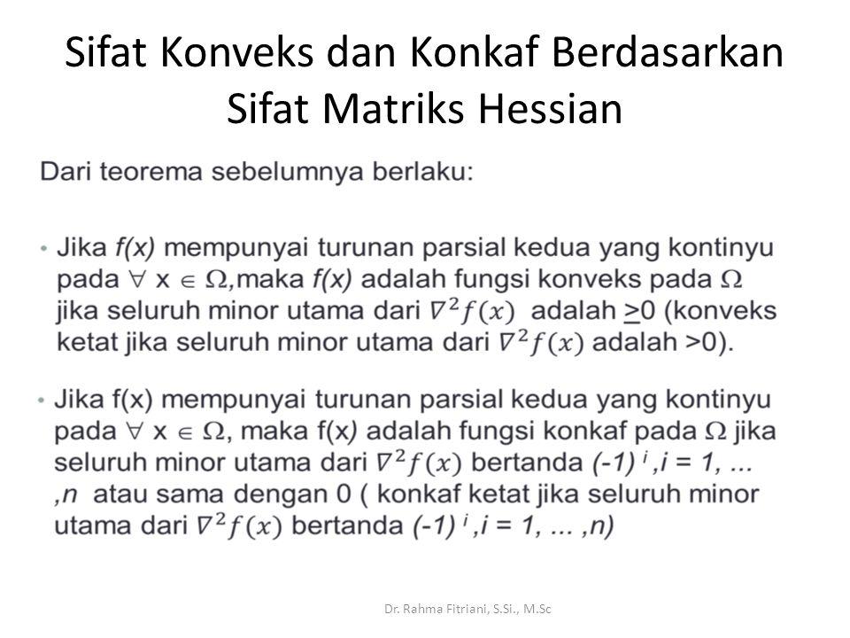 Sifat Konveks dan Konkaf Berdasarkan Sifat Matriks Hessian