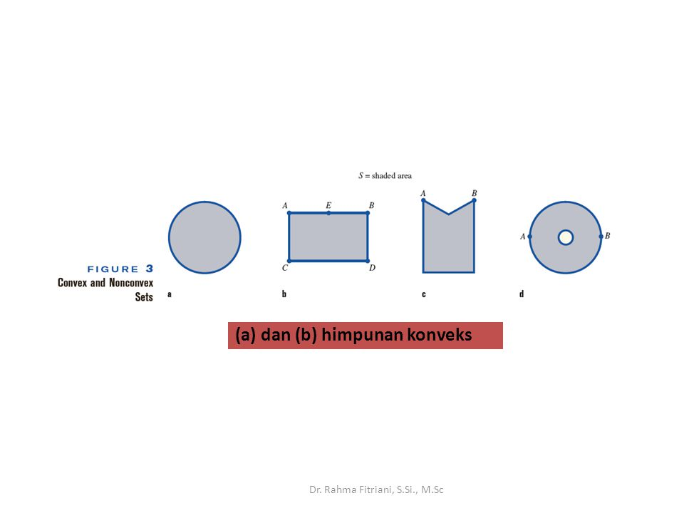 (a) dan (b) himpunan konveks