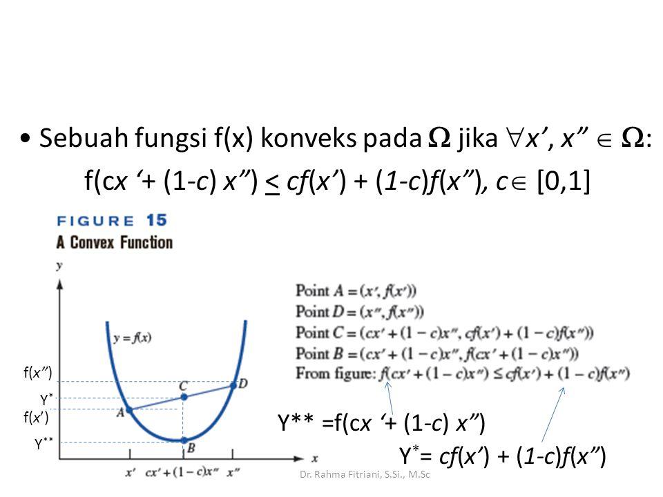 • Sebuah fungsi f(x) konveks pada  jika x', x  :