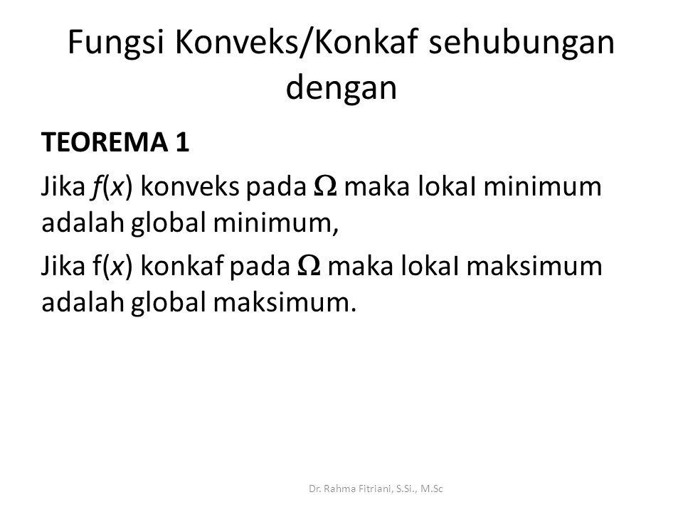 Fungsi Konveks/Konkaf sehubungan dengan