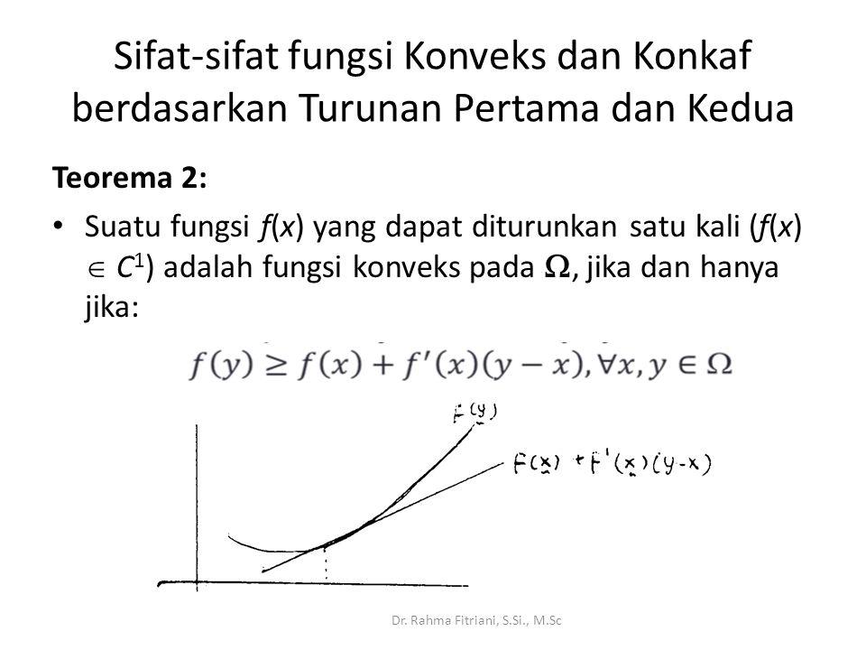 Sifat-sifat fungsi Konveks dan Konkaf berdasarkan Turunan Pertama dan Kedua