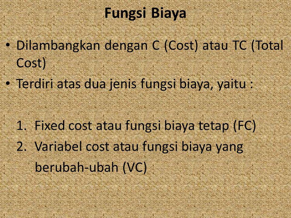 Fungsi Biaya Dilambangkan dengan C (Cost) atau TC (Total Cost)