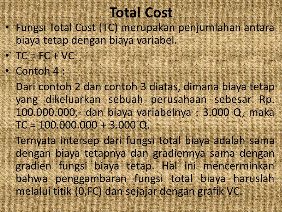 Total Cost Fungsi Total Cost (TC) merupakan penjumlahan antara biaya tetap dengan biaya variabel. TC = FC + VC.