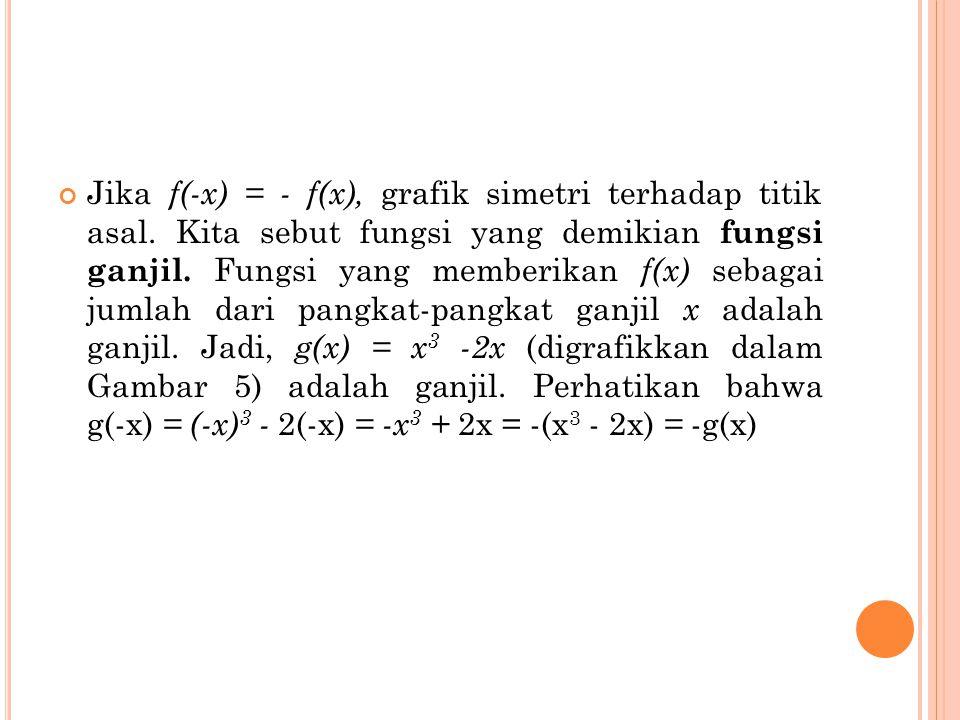 Jika f(-x) = - f(x), grafik simetri terhadap titik asal