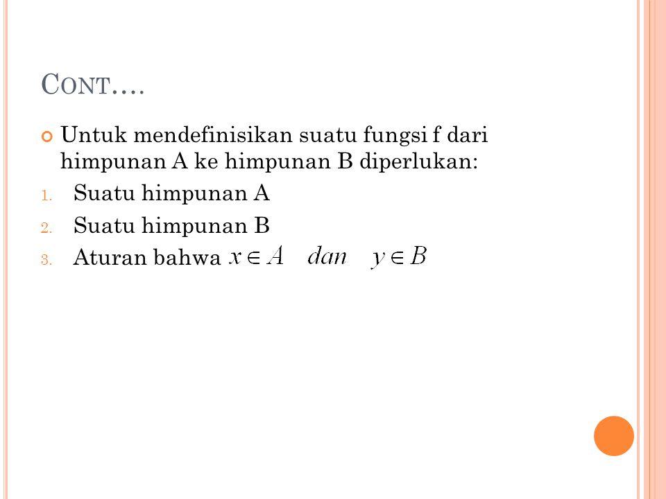 Cont…. Untuk mendefinisikan suatu fungsi f dari himpunan A ke himpunan B diperlukan: Suatu himpunan A.