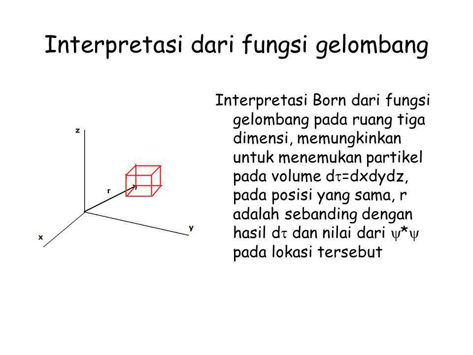 Interpretasi dari fungsi gelombang