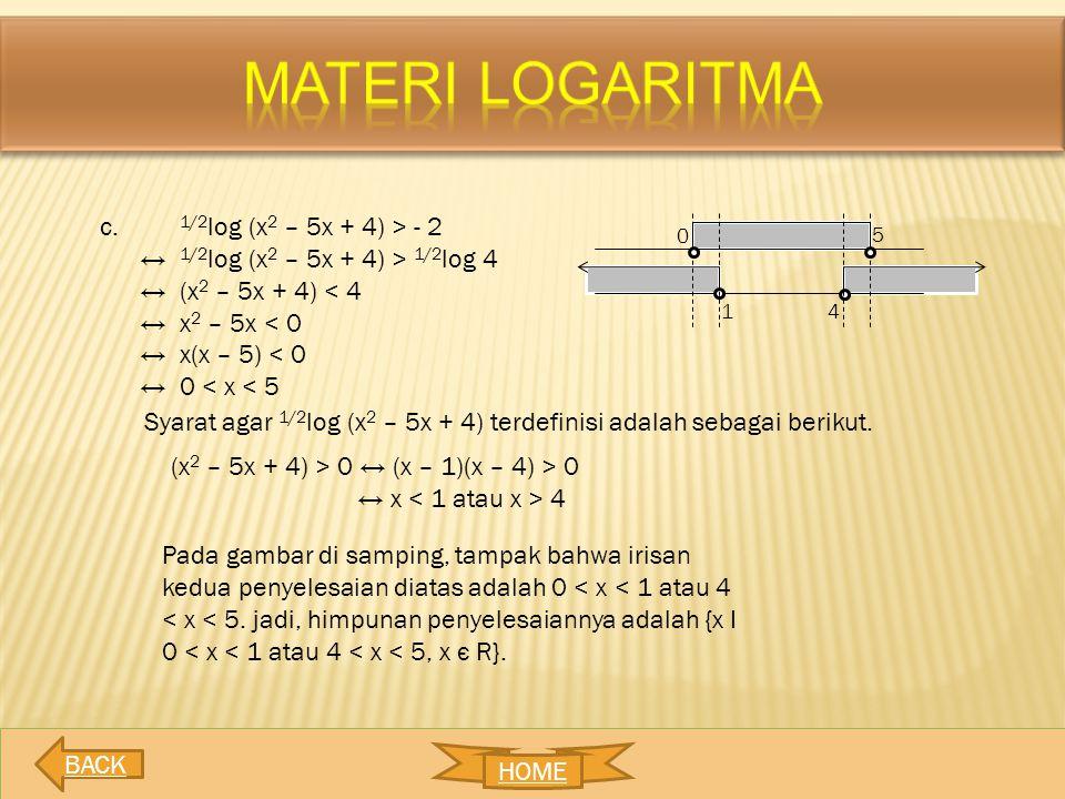 MATERI LOGARITMA 1/2log (x2 – 5x + 4) > - 2