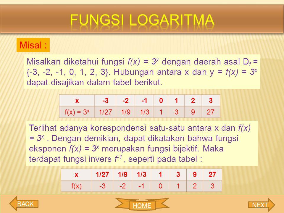 fungsi LOGARITMA Misal :