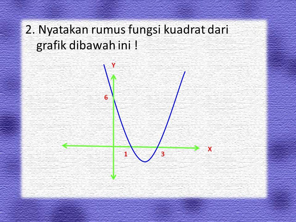 2. Nyatakan rumus fungsi kuadrat dari grafik dibawah ini !
