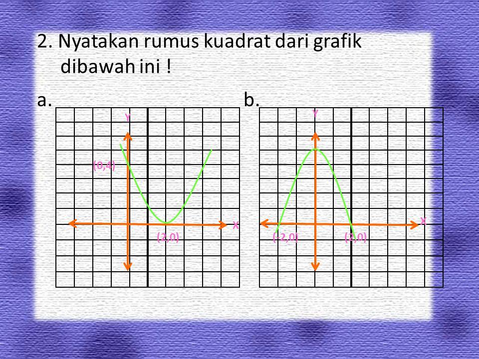 2. Nyatakan rumus kuadrat dari grafik dibawah ini !