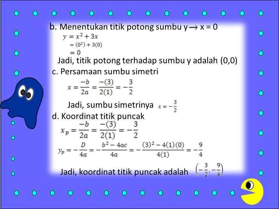 b. Menentukan titik potong sumbu y x = 0