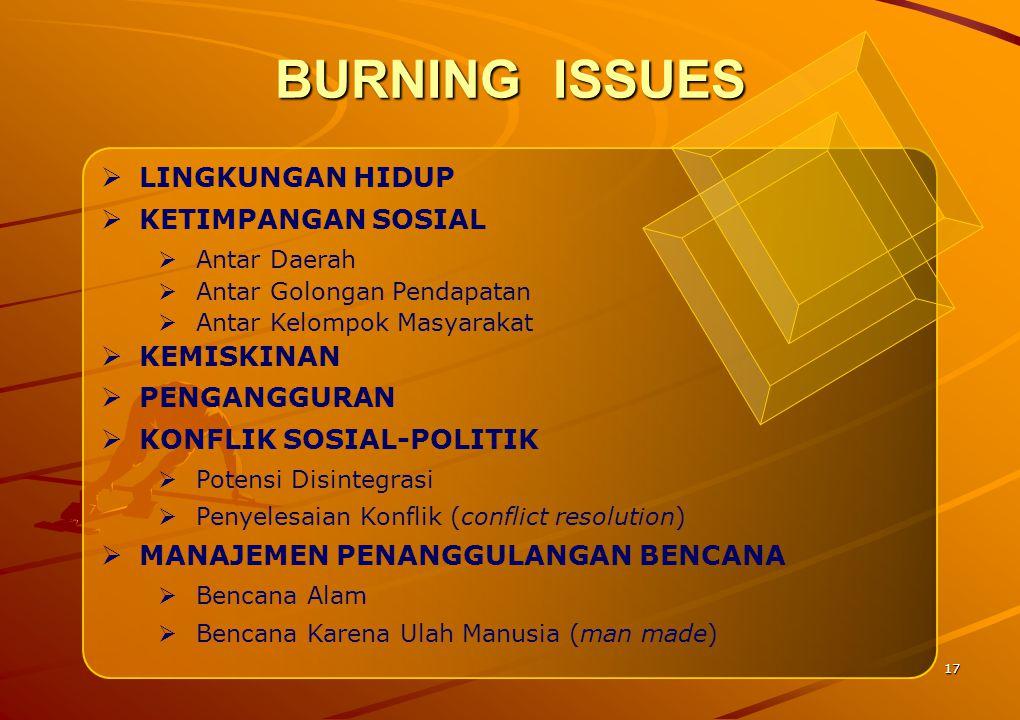BURNING ISSUES LINGKUNGAN HIDUP KETIMPANGAN SOSIAL KEMISKINAN