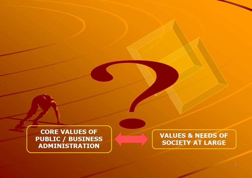 CORE VALUES OF PUBLIC / BUSINESS ADMINISTRATION