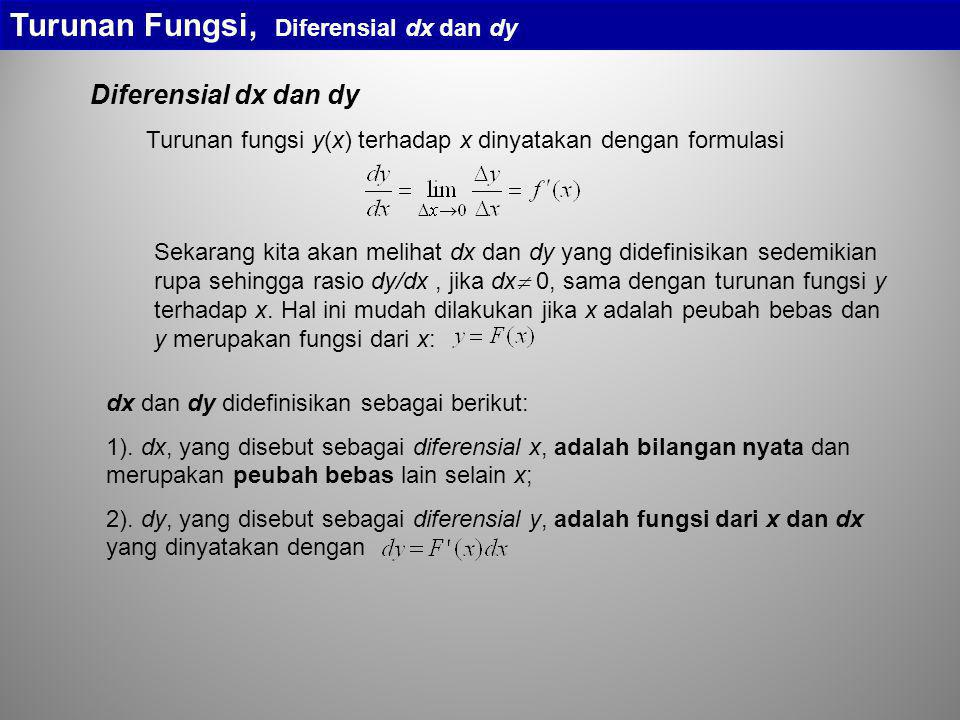 Turunan Fungsi, Diferensial dx dan dy