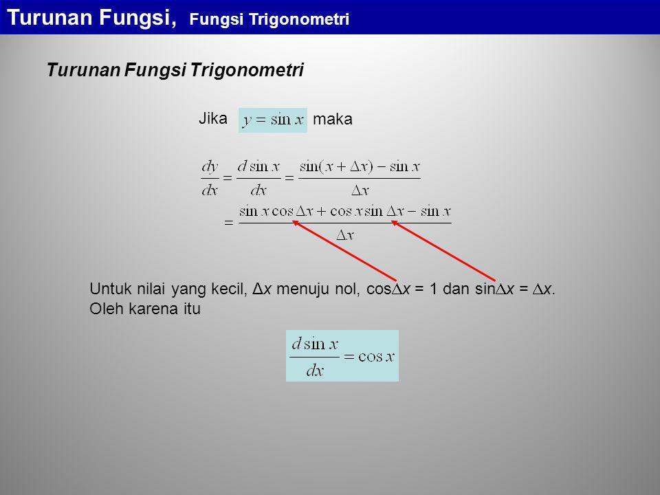 Turunan Fungsi, Fungsi Trigonometri