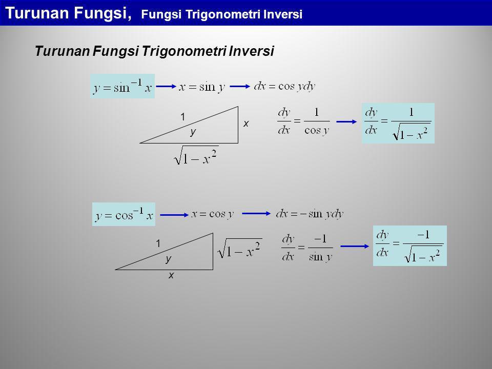 Turunan Fungsi, Fungsi Trigonometri Inversi