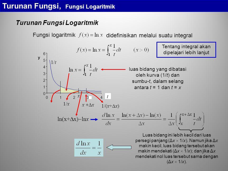 Tentang integral akan dipelajari lebih lanjut