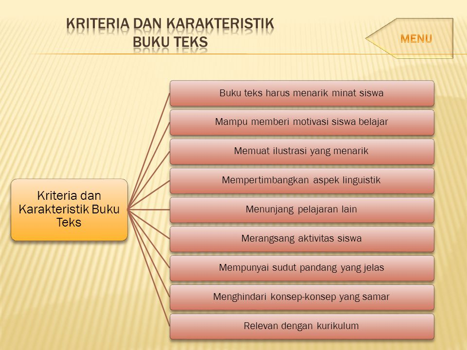 Kriteria dan Karakteristik BUKU TEKS