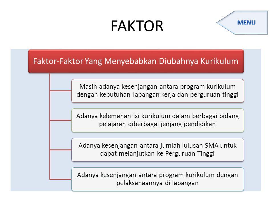 Faktor-Faktor Yang Menyebabkan Diubahnya Kurikulum
