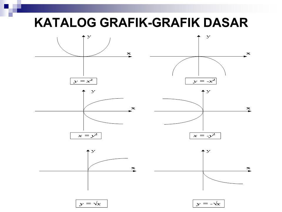 KATALOG GRAFIK-GRAFIK DASAR