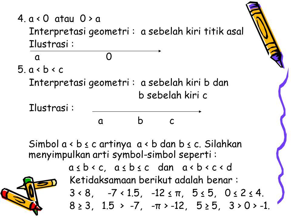 4. a < 0 atau 0 > a Interpretasi geometri : a sebelah kiri titik asal. Ilustrasi : a 0.