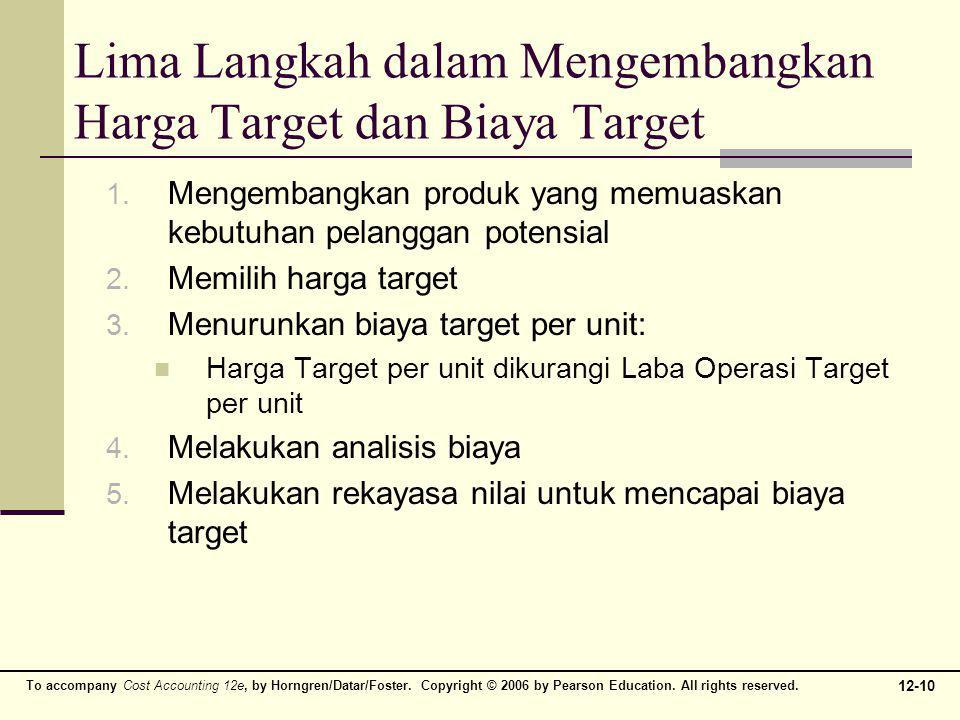 Lima Langkah dalam Mengembangkan Harga Target dan Biaya Target