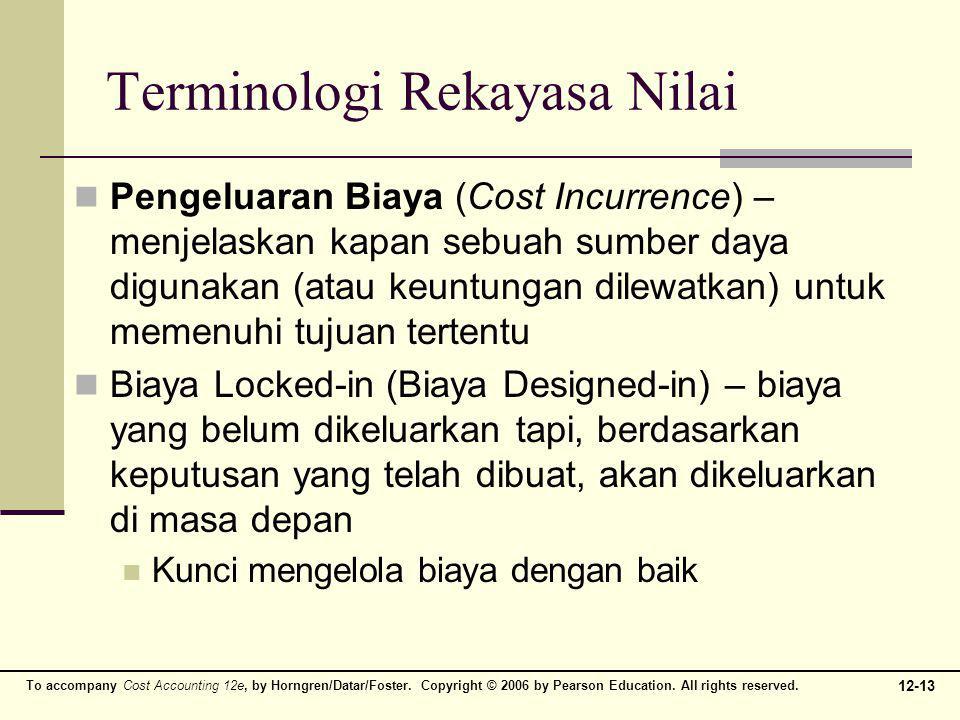 Terminologi Rekayasa Nilai