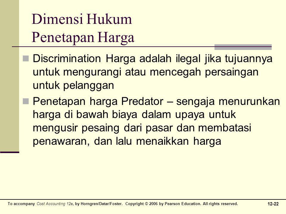 Dimensi Hukum Penetapan Harga