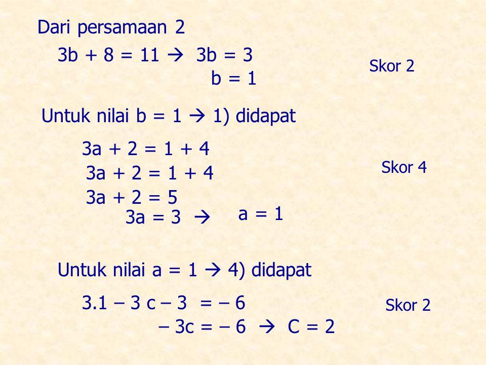 Untuk nilai b = 1  1) didapat