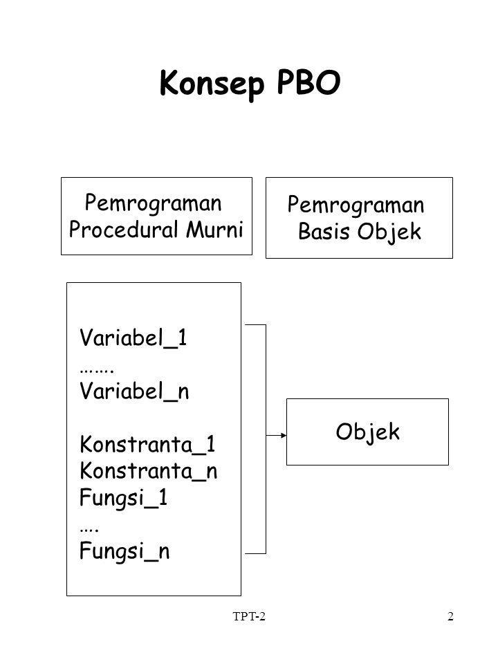 Konsep PBO Pemrograman Pemrograman Procedural Murni Basis Objek