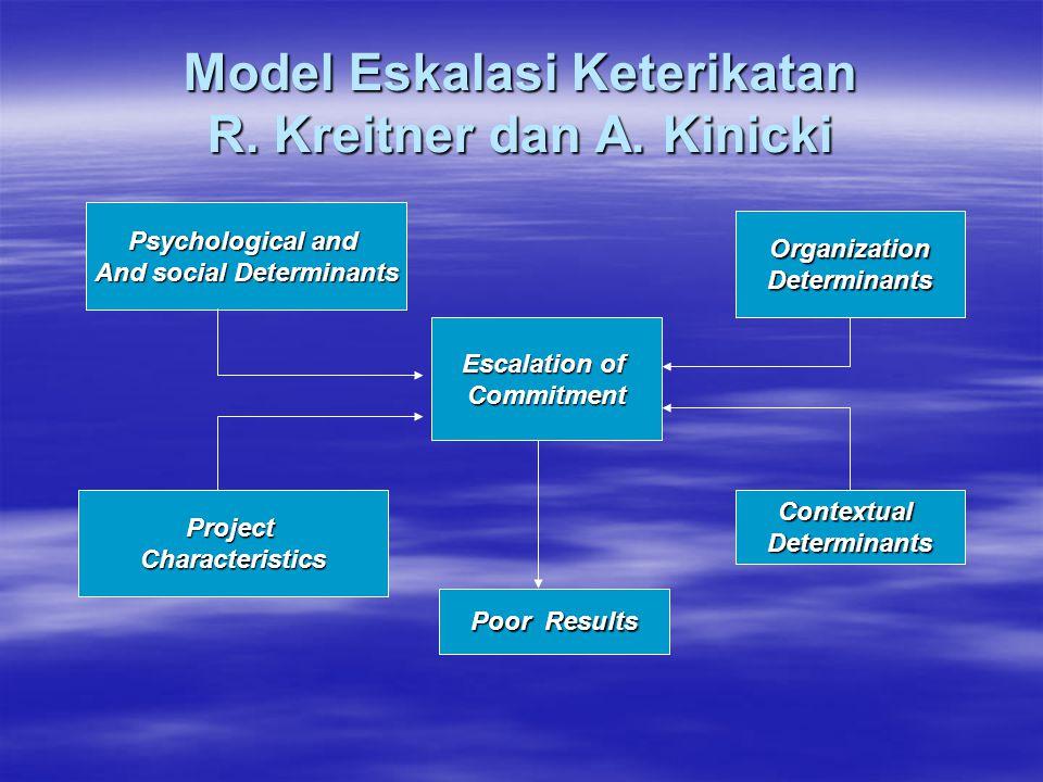 Model Eskalasi Keterikatan R. Kreitner dan A. Kinicki