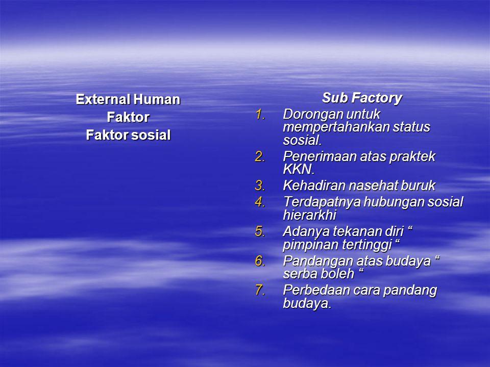 External Human Faktor. Faktor sosial. Sub Factory. Dorongan untuk mempertahankan status sosial. Penerimaan atas praktek KKN.