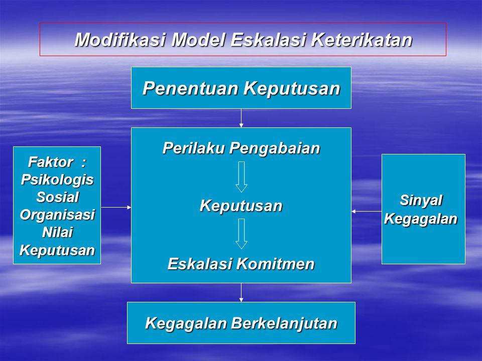 Modifikasi Model Eskalasi Keterikatan Kegagalan Berkelanjutan