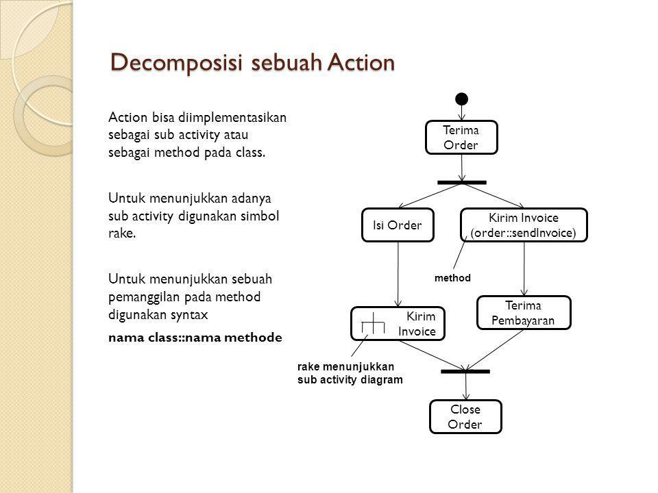 Decomposisi sebuah Action