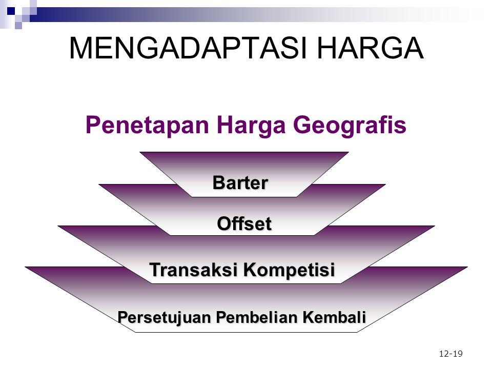 Penetapan Harga Geografis Persetujuan Pembelian Kembali