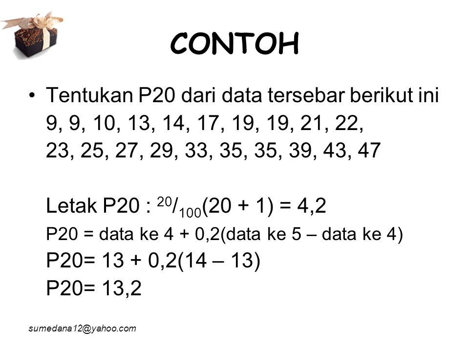 CONTOH Tentukan P20 dari data tersebar berikut ini