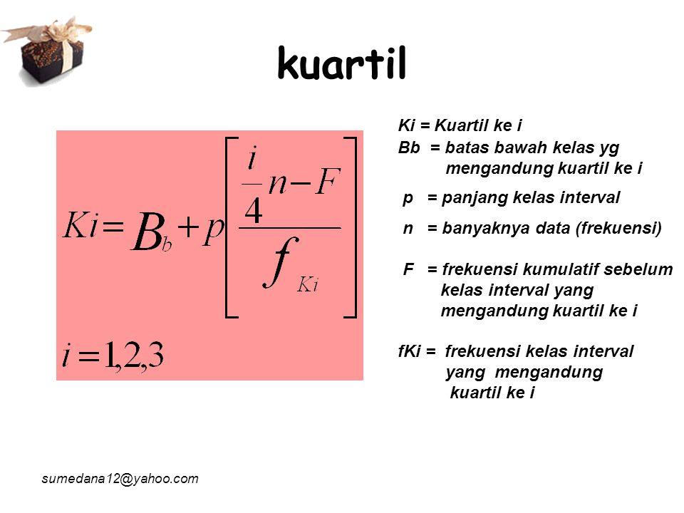 kuartil Ki = Kuartil ke i Bb = batas bawah kelas yg