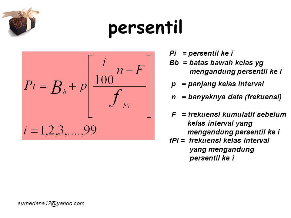 persentil Pi = persentil ke i Bb = batas bawah kelas yg