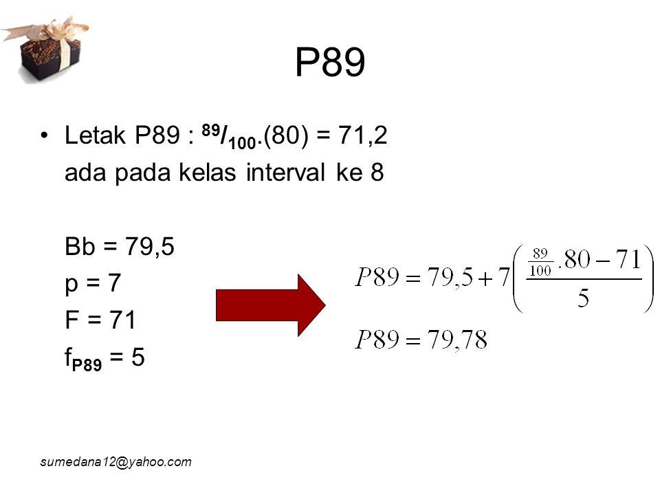 P89 Letak P89 : 89/100.(80) = 71,2 ada pada kelas interval ke 8