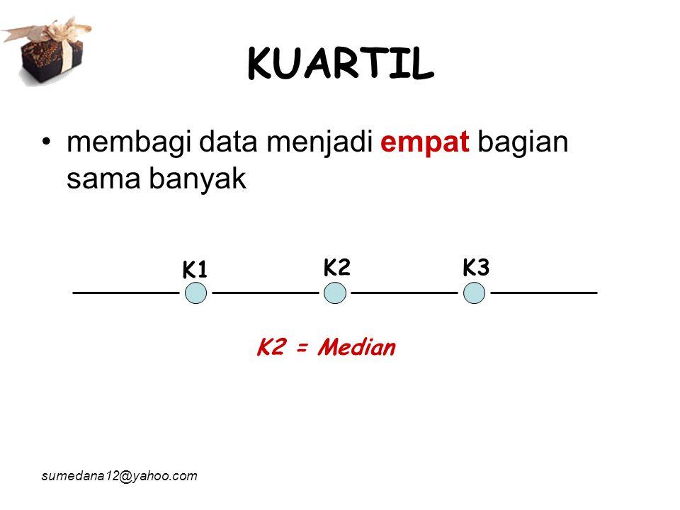 KUARTIL membagi data menjadi empat bagian sama banyak K1 K2 K3