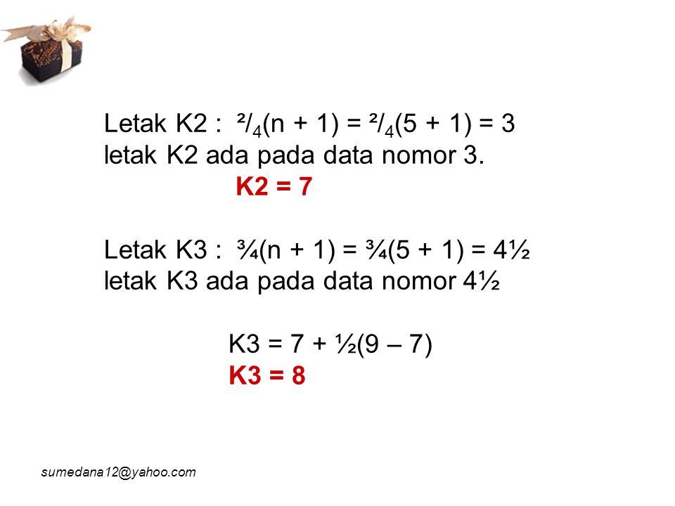 Letak K2 : ²/4(n + 1) = ²/4(5 + 1) = 3 letak K2 ada pada data nomor 3.