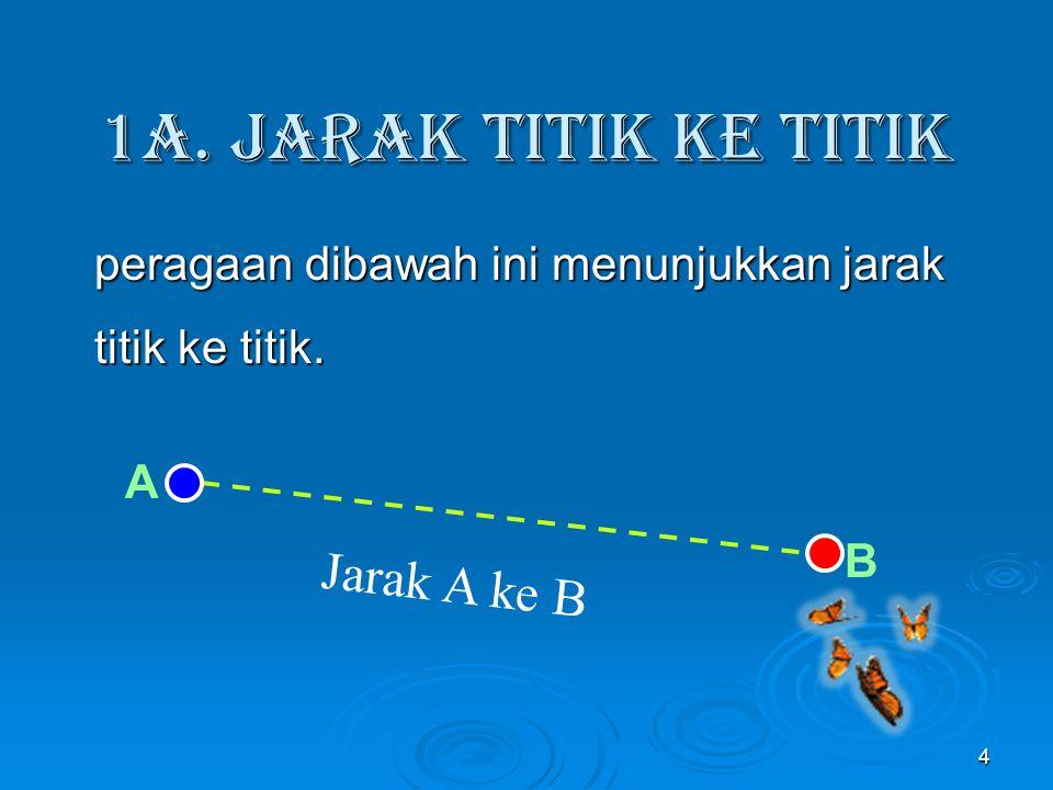 1a. Jarak Titik ke titik Jarak A ke B