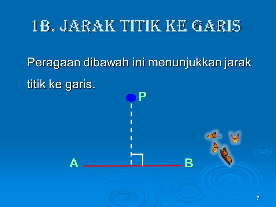 1b. Jarak titik ke garis Peragaan dibawah ini menunjukkan jarak titik ke garis. P A B