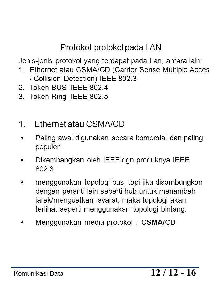 Protokol-protokol pada LAN